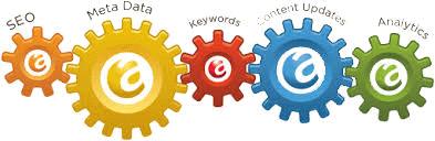 creazione-siti-internet-palermo-trapani-cefalù